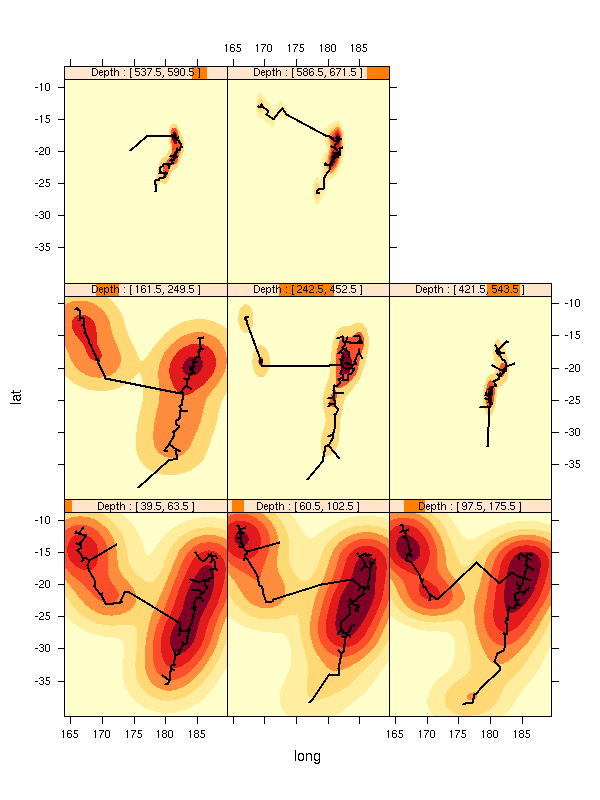 2006-08-10_lattice_xyplot_quakes_panel_kde_mst.png