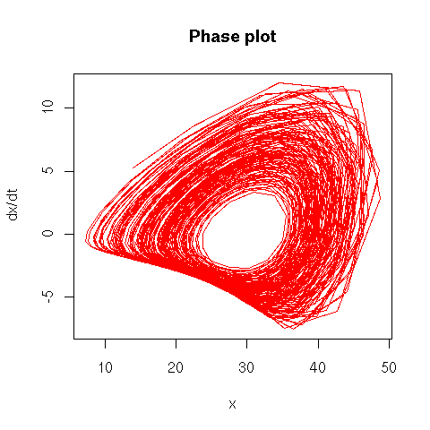 2006-08-27_Phase_2.png