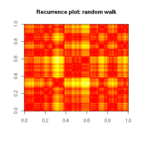 2006-08-27_Recurrence_random_walk.png