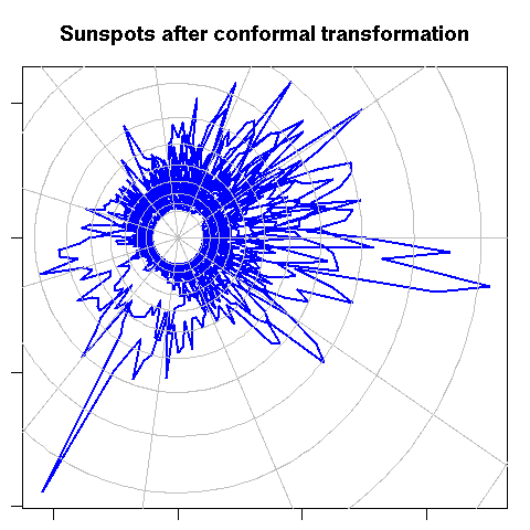 2006-08-27_conformal.png