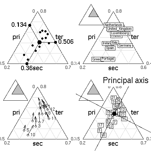 2006-08-27_triangle_plot.png